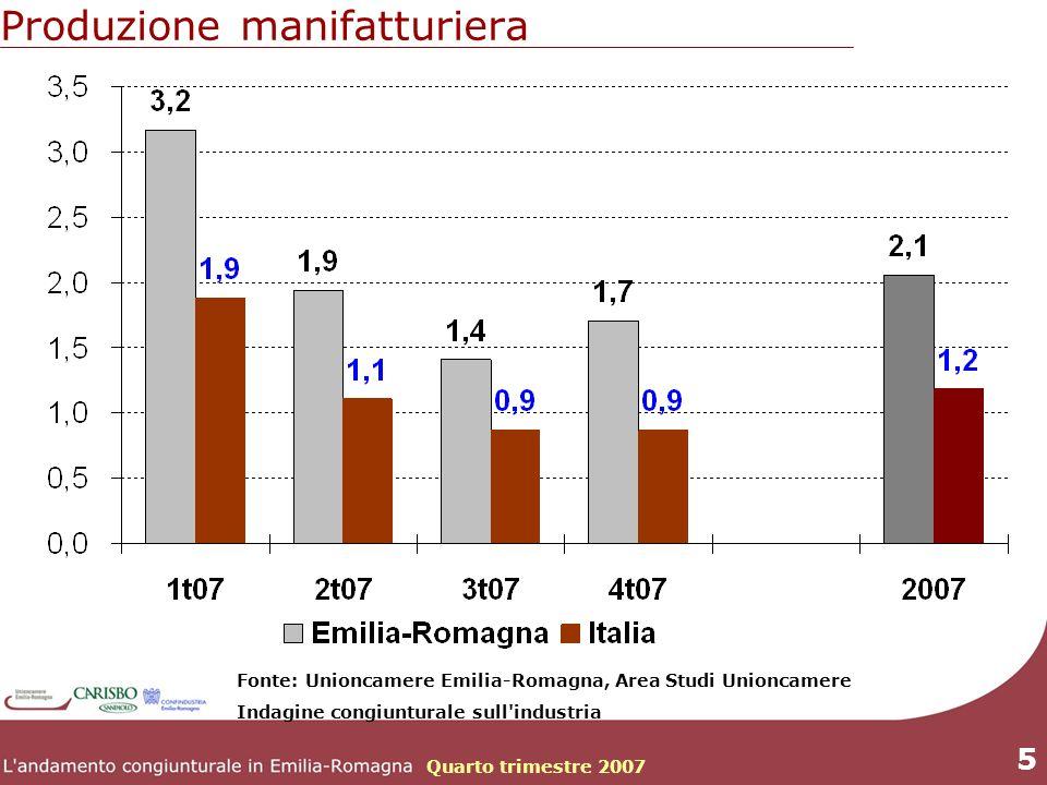 Quarto trimestre 2007 5 Produzione manifatturiera Fonte: Unioncamere Emilia-Romagna, Area Studi Unioncamere Indagine congiunturale sull industria