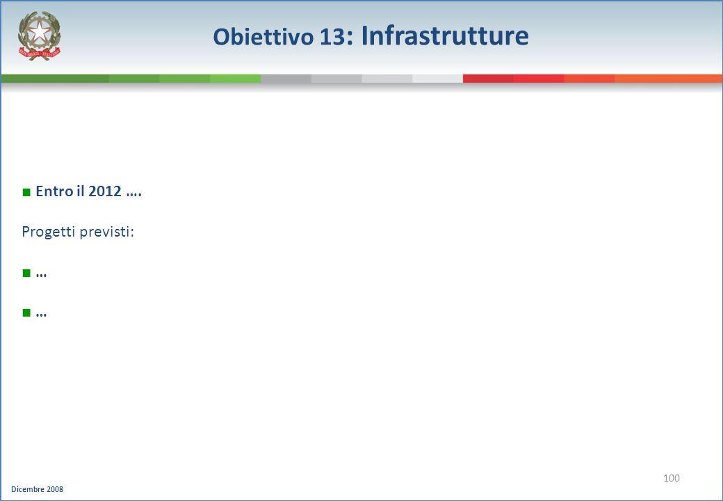 Dicembre 2008 100 Obiettivo 13 : Infrastrutture Entro il 2012 …. Progetti previsti: …