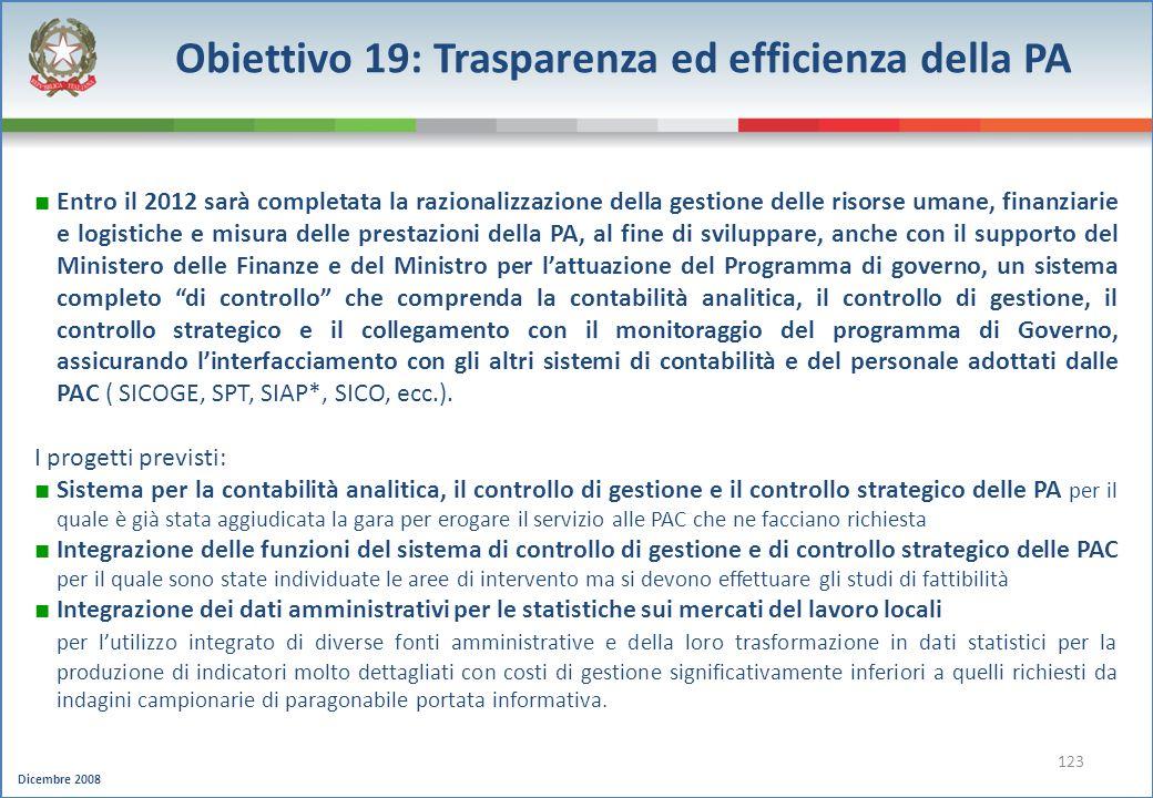 Dicembre 2008 123 Obiettivo 19: Trasparenza ed efficienza della PA Entro il 2012 sarà completata la razionalizzazione della gestione delle risorse uma