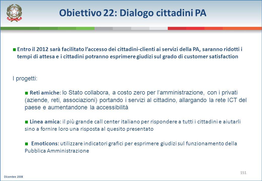 Dicembre 2008 151 Obiettivo 22: Dialogo cittadini PA Entro il 2012 sarà facilitato laccesso dei cittadini-clienti ai servizi della PA, saranno ridotti
