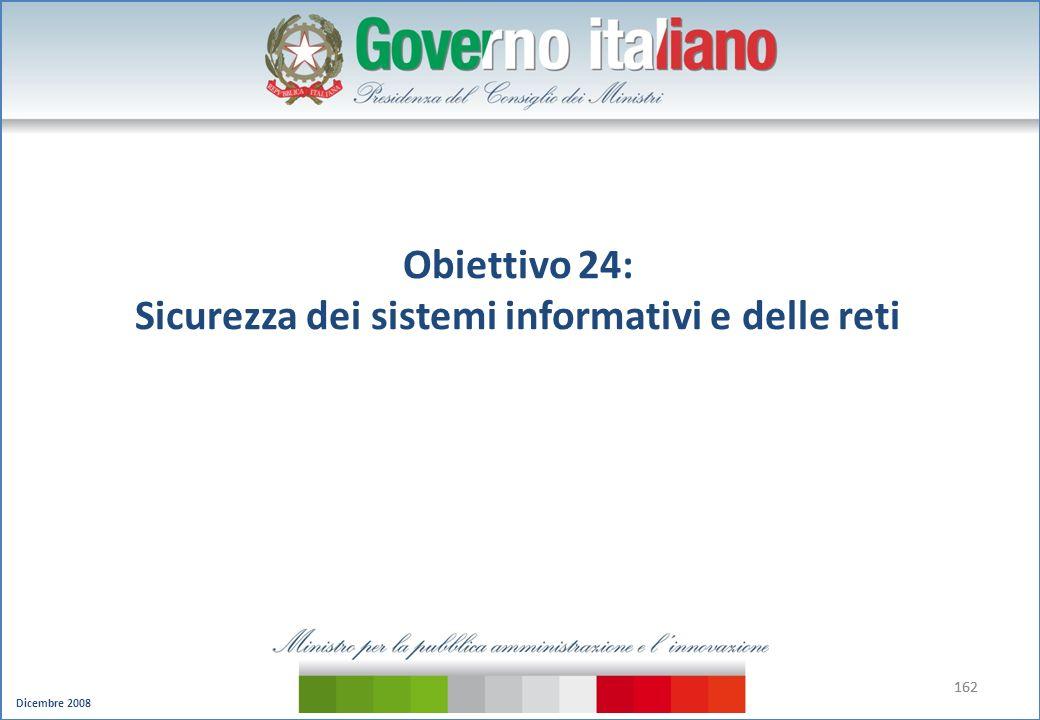 Dicembre 2008 162 Obiettivo 24: Sicurezza dei sistemi informativi e delle reti