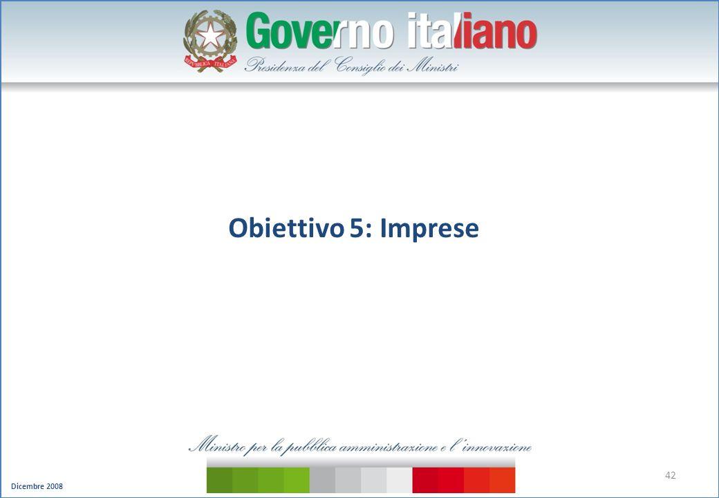 Dicembre 2008 42 Obiettivo 5: Imprese