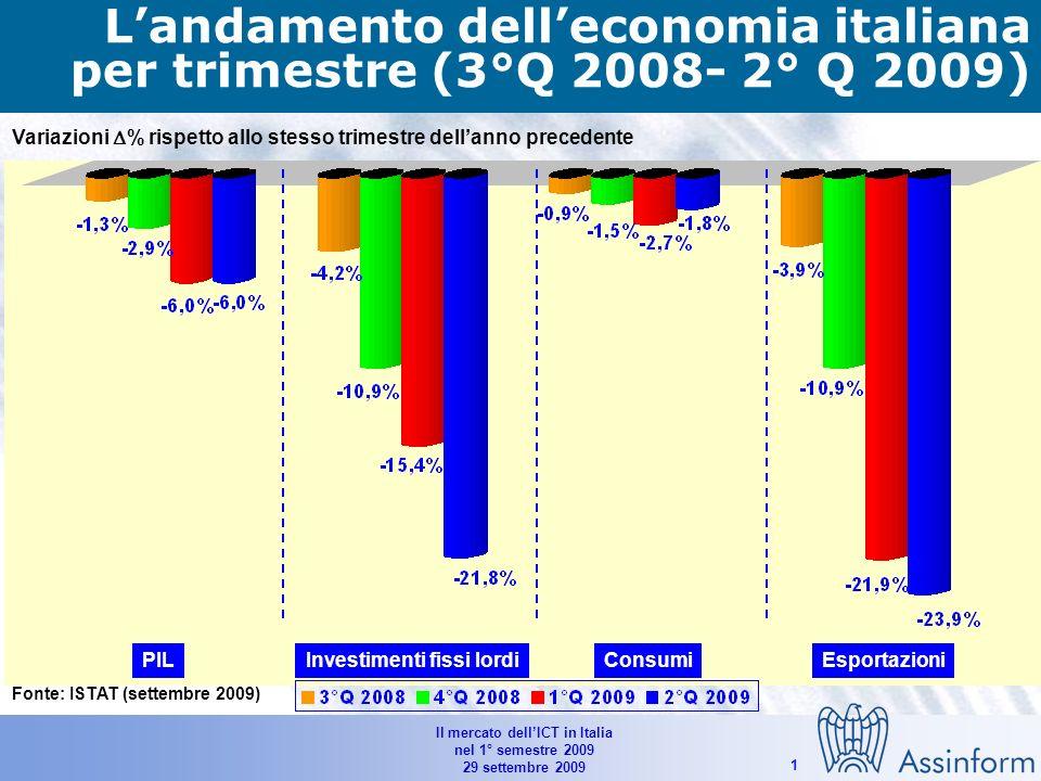 Il mercato dellICT in Italia nel 1° semestre 2009 29 settembre 2009 1 Landamento delleconomia italiana per trimestre (3°Q 2008- 2° Q 2009) Fonte: ISTAT (settembre 2009) Variazioni % rispetto allo stesso trimestre dellanno precedente PILInvestimenti fissi lordiConsumiEsportazioni