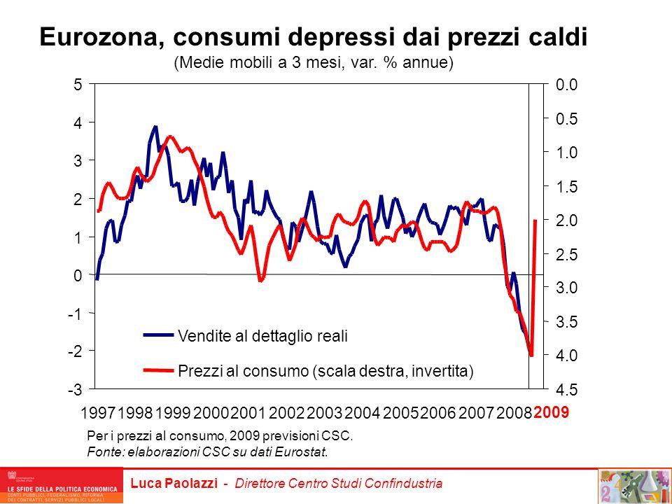 Luca Paolazzi - Direttore Centro Studi Confindustria Eurozona, consumi depressi dai prezzi caldi (Medie mobili a 3 mesi, var. % annue) Per i prezzi al