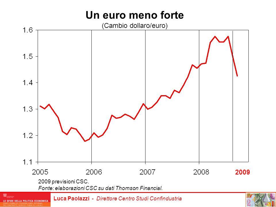 Luca Paolazzi - Direttore Centro Studi Confindustria Un euro meno forte (Cambio dollaro/euro) 2009 previsioni CSC. Fonte: elaborazioni CSC su dati Tho
