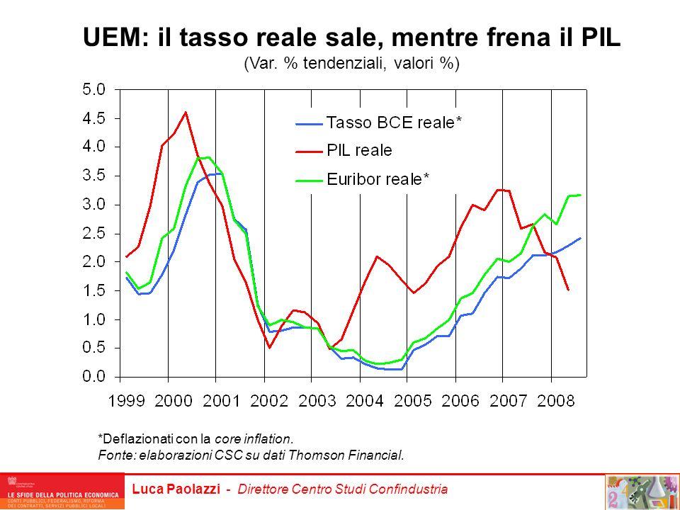 Luca Paolazzi - Direttore Centro Studi Confindustria UEM: il tasso reale sale, mentre frena il PIL (Var. % tendenziali, valori %) *Deflazionati con la