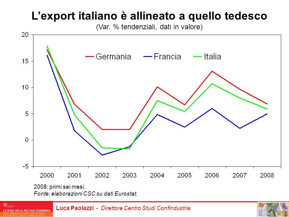 Luca Paolazzi - Direttore Centro Studi Confindustria Lexport italiano è allineato a quello tedesco (Var. % tendenziali, dati in valore) 2008: primi se