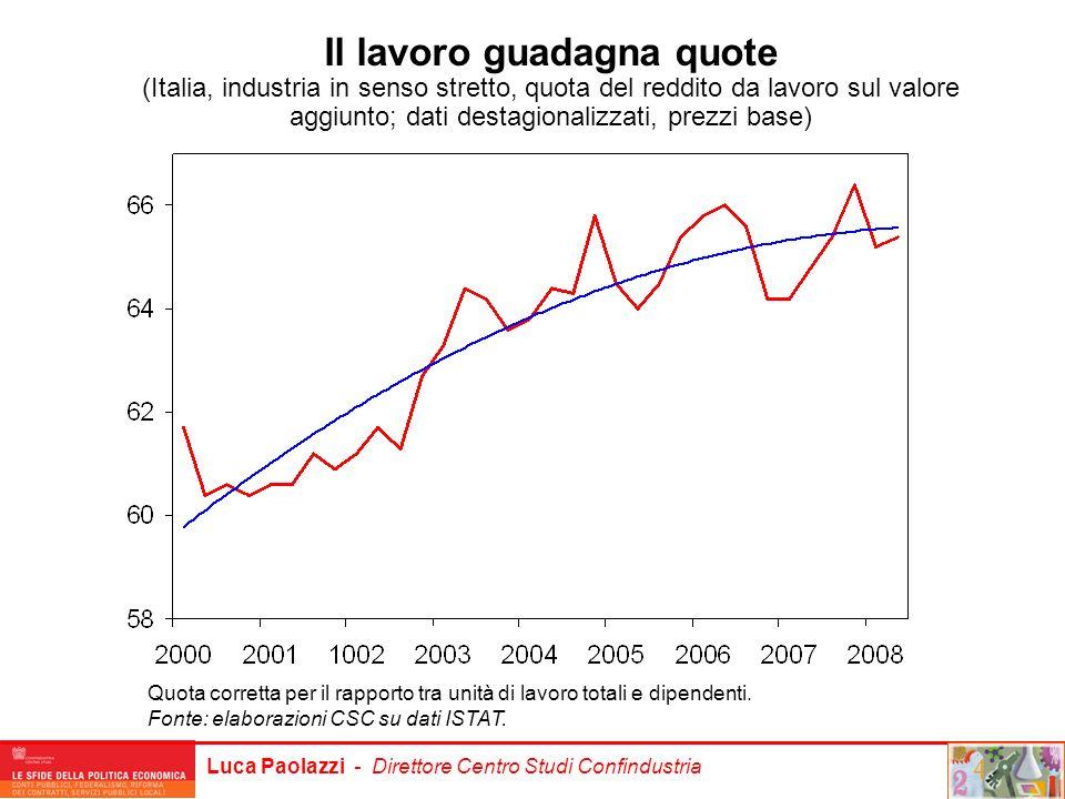 Luca Paolazzi - Direttore Centro Studi Confindustria Il lavoro guadagna quote (Italia, industria in senso stretto, quota del reddito da lavoro sul val