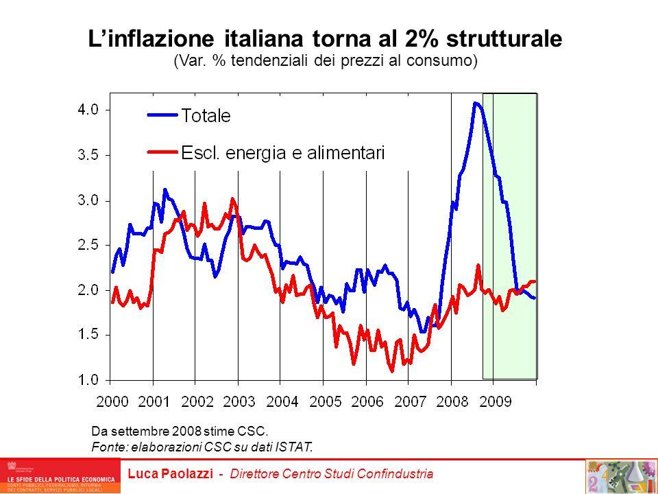 Luca Paolazzi - Direttore Centro Studi Confindustria Linflazione italiana torna al 2% strutturale (Var. % tendenziali dei prezzi al consumo) Da settem