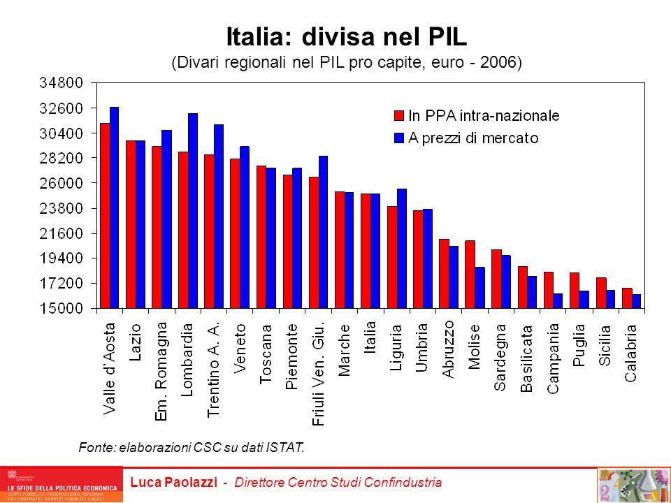 Luca Paolazzi - Direttore Centro Studi Confindustria Italia: divisa nel PIL (Divari regionali nel PIL pro capite, euro - 2006) Fonte: elaborazioni CSC