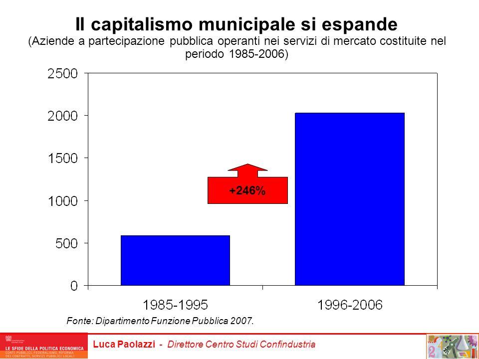 Luca Paolazzi - Direttore Centro Studi Confindustria +246% Il capitalismo municipale si espande (Aziende a partecipazione pubblica operanti nei serviz