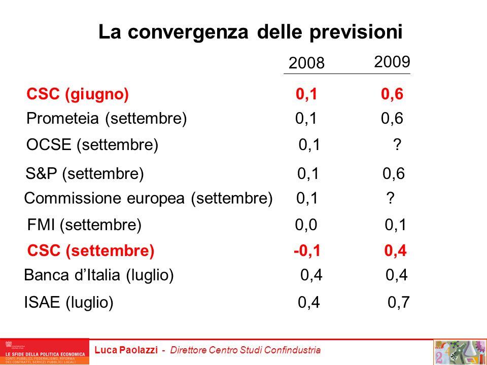 Luca Paolazzi - Direttore Centro Studi Confindustria La convergenza delle previsioni CSC (giugno) 0,1 0,6 2008 2009 Prometeia (settembre) 0,1 0,6 OCSE