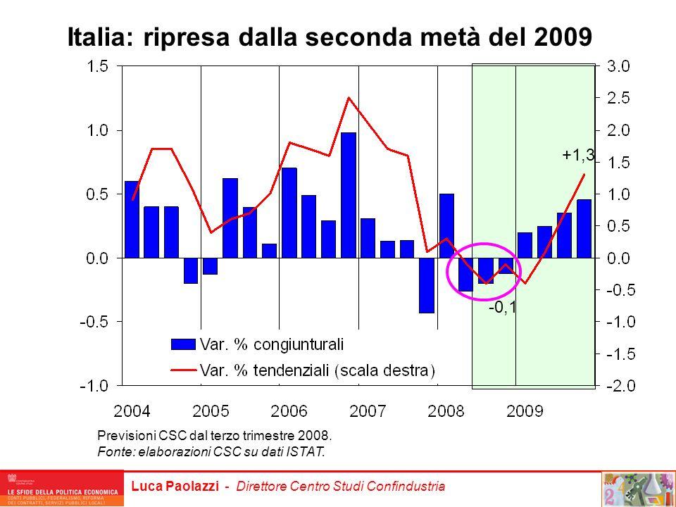 Luca Paolazzi - Direttore Centro Studi Confindustria Italia: ripresa dalla seconda metà del 2009 Previsioni CSC dal terzo trimestre 2008. Fonte: elabo