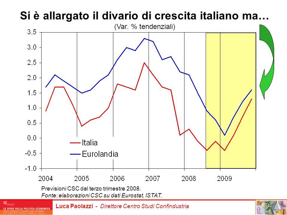 Luca Paolazzi - Direttore Centro Studi Confindustria Si è allargato il divario di crescita italiano ma… (Var. % tendenziali) Previsioni CSC dal terzo