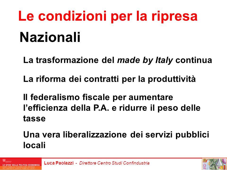 Luca Paolazzi - Direttore Centro Studi Confindustria Nazionali Le condizioni per la ripresa La trasformazione del made by Italy continua Il federalism