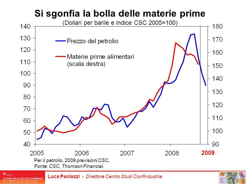 Luca Paolazzi - Direttore Centro Studi Confindustria Si sgonfia la bolla delle materie prime (Dollari per barile e indice CSC 2005=100) Per il petroli