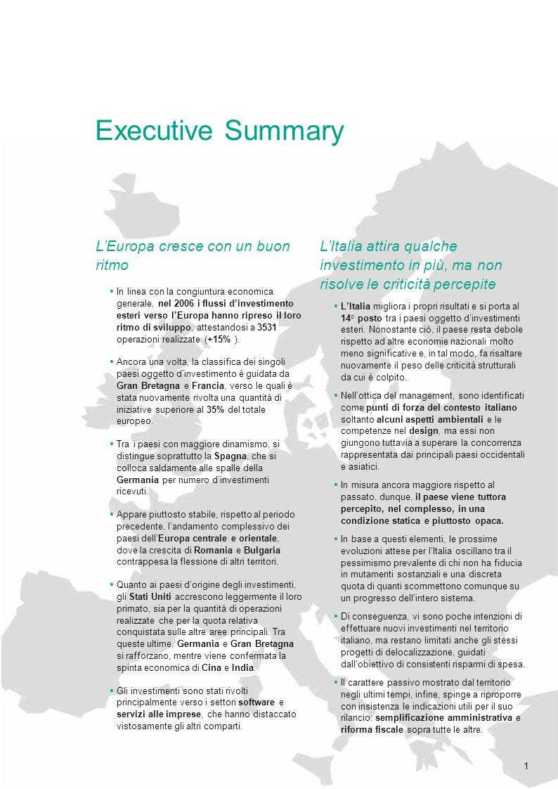 Nazionalità delle aziende intervistate 819 manager internazionali e ha analizzato la capacità attrattiva del continente europeo, sia considerato nel suo complesso che nelle differenze emergenti in rapporto a singole aree e paesi.