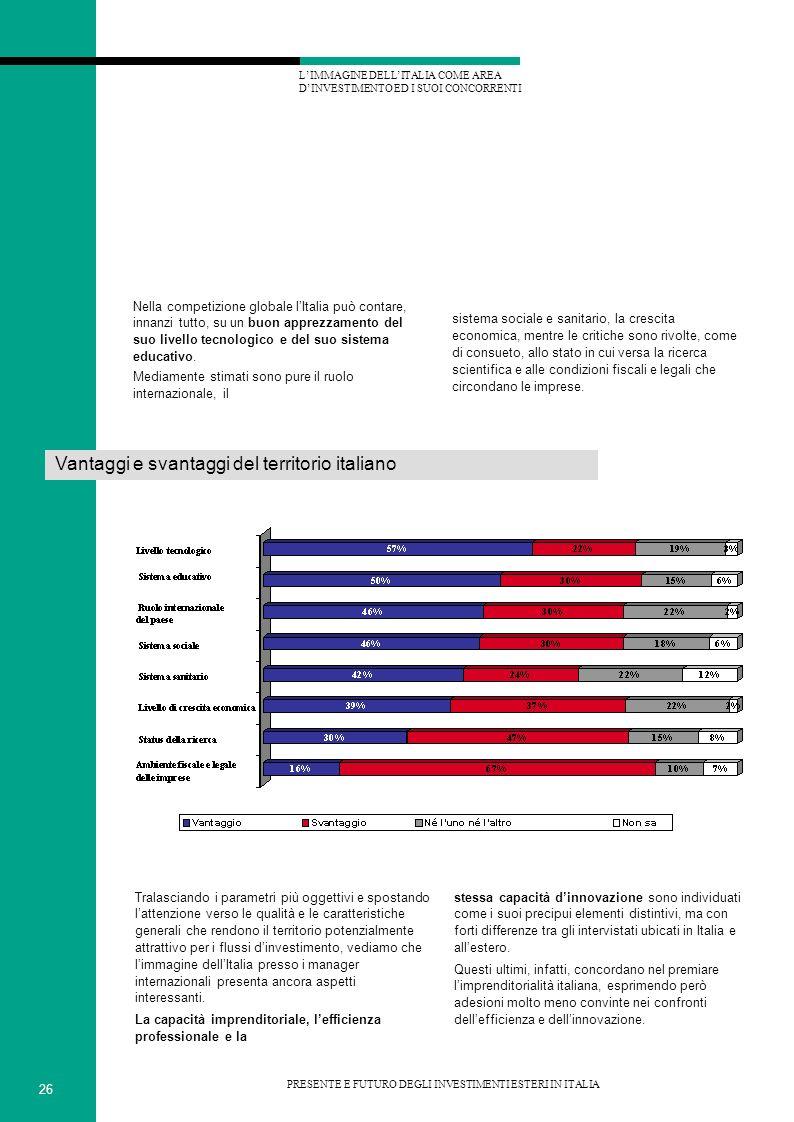 26 PRESENTE E FUTURO DEGLI INVESTIMENTI ESTERI IN ITALIA Nella competizione globale lItalia può contare, innanzi tutto, su un buon apprezzamento del suo livello tecnologico e del suo sistema educativo.