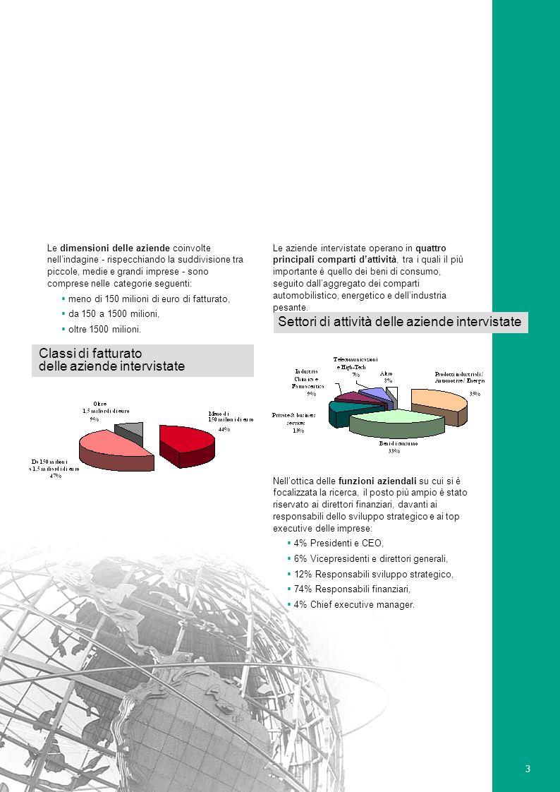 29 Intenzioni dinvestimento verso lItalia Per nuove attività o per lestensione delle attività esistenti Investimenti pianificati in Italia* * Totale >100; possibili numerose risposte.