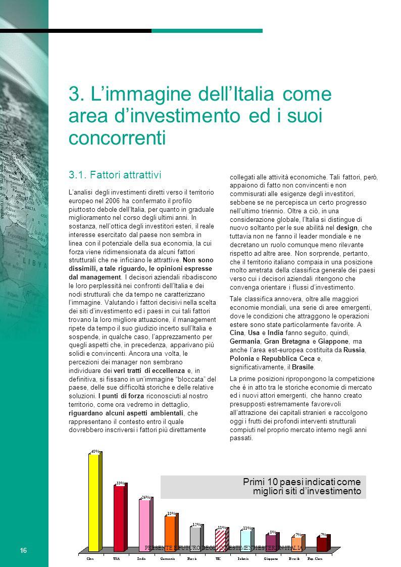 Punti di forza del territorio italiano 1717 Il management internazionale cita espressamente, tra i punti di forza italiani, due elementi che costituiscono un generale contorno positivo degli altri criteri dinvestimento.