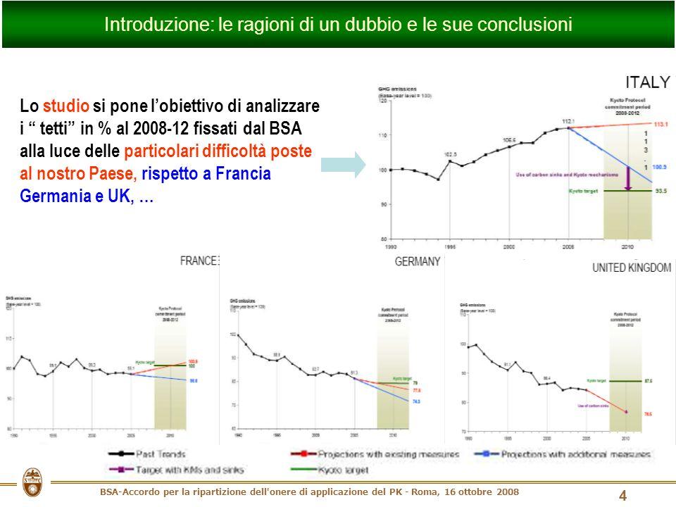 BSA-Accordo per la ripartizione dell onere di applicazione del PK - Roma, 16 ottobre 2008 5 …quando, nel periodo 1990-2005, landamento dellindice di consumo di energia fossile (curva rosa), se raffrontato a quello delle emissioni (curva blu), evidenzia che i valori di intensità carbonica dei GHGs della EU-15 e dei top five (curva gialla), sono decisamente meno favorevoli alla sostenibilità ambientale, rispetto alla situazione italiana ….
