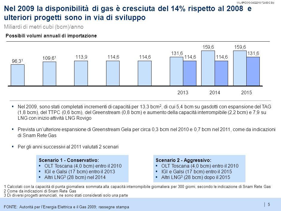 | MIL-BRD010-04022010-72483/CSlp 5 Nel 2009 la disponibilità di gas è cresciuta del 14% rispetto al 2008 e ulteriori progetti sono in via di sviluppo Miliardi di metri cubi (bcm)/anno FONTE: Autorità per lEnergia Elettrica e il Gas 2009; rassegne stampa Nel 2009, sono stati completati incrementi di capacità per 13,3 bcm 2, di cui 5,4 bcm su gasdotti con espansione del TAG (1,8 bcm), del TTPC (0,6 bcm), del Greenstream (0,8 bcm) e aumento della capacità interrompibile (2,2 bcm) e 7,9 su LNG con inizio attività LNG Rovigo Prevista unulteriore espansione di Greenstream Gela per circa 0,3 bcm nel 2010 e 0,7 bcm nel 2011, come da indicazioni di Snam Rete Gas Per gli anni successivi al 2011 valutati 2 scenari 201320142015 109,6 1 96,3 1 Possibili volumi annuali di importazione 1 Calcolati con la capacità di punta giornaliera sommata alla capacità interrompibile giornaliera per 300 giorni, secondo le indicazione di Snam Rete Gas 2 Come da indicazioni di Snam Rete Gas 3 Di diversi progetti annunciati, ne sono stati considerati solo una parte Scenario 1 - Conservativo: OLT Toscana (4,0 bcm) entro il 2010 IGI e Galsi (17 bcm) entro il 2013 Altri LNG 3 (28 bcm) nel 2014 Scenario 2 - Aggressivo: OLT Toscana (4,0 bcm) entro il 2010 IGI e Galsi (17 bcm) entro il 2015 Altri LNG 3 (28 bcm) dopo il 2015