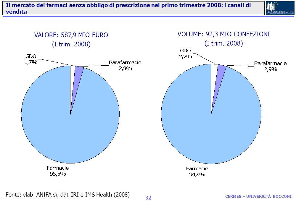 La distribuzione dei farmaci in Italia Il processo di liberalizzazione: quali sviluppi? CERMES UNIVERSITÀ BOCCONI