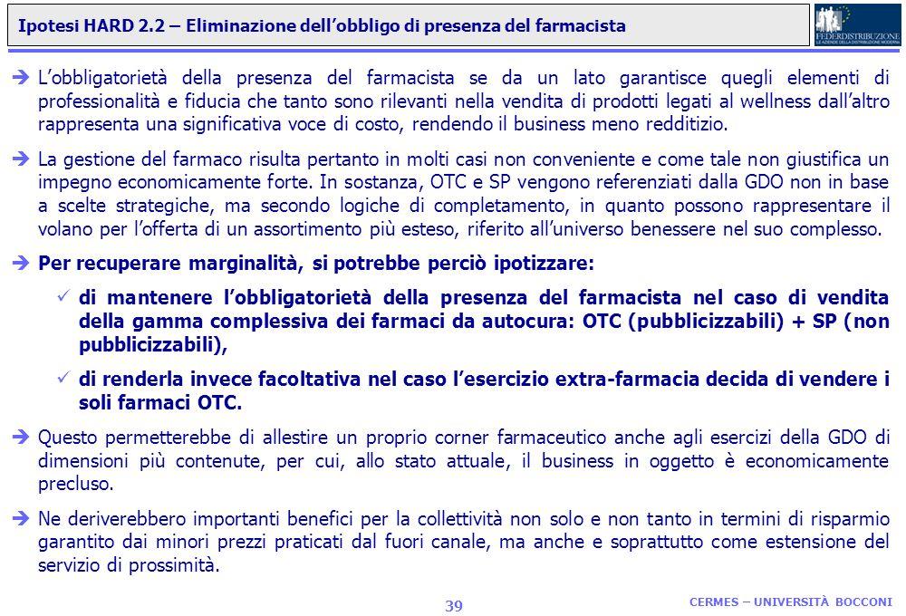 CERMES – UNIVERSITÀ BOCCONI 38 La redditività della vendita di farmaci da banco per la GDO èOsservando lincidenza dei punti vendita che ospitano corne