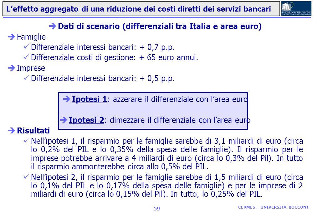 CERMES – UNIVERSITÀ BOCCONI 58 èI prezzi dei servizi bancari sono alti perché le banche italiane sono relativamente inefficienti. èIMF (2007) – Confro