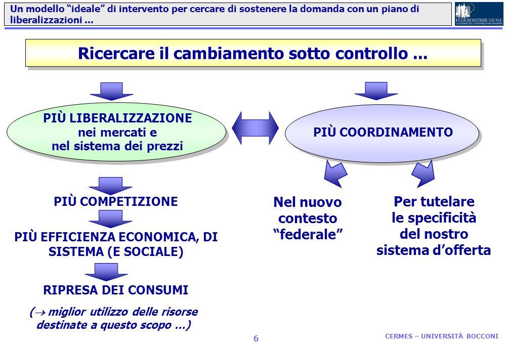 CERMES – UNIVERSITÀ BOCCONI 5 I tempi e i modi di produrre le liberalizzazioni in Italia Una tassonomia dei settori di attività di fronte alle liberal