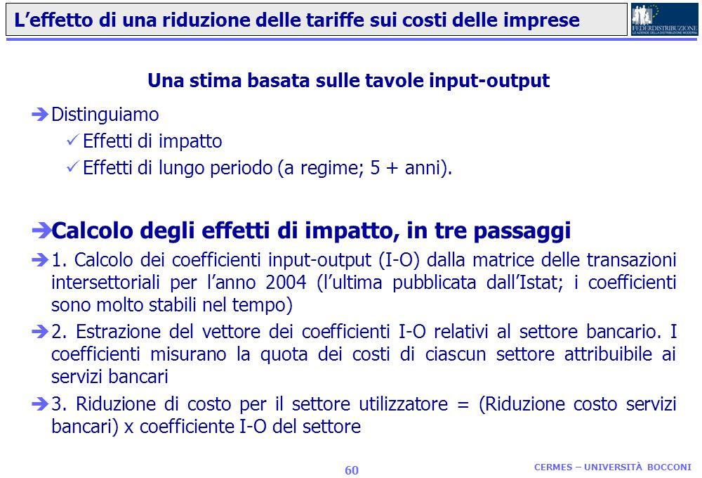 CERMES – UNIVERSITÀ BOCCONI 59 èDati di scenario (differenziali tra Italia e area euro) èFamiglie Differenziale interessi bancari: + 0,7 p.p. Differen