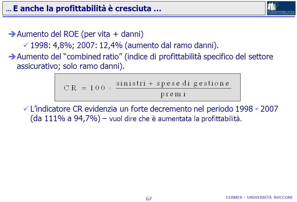 CERMES – UNIVERSITÀ BOCCONI 66 Nel frattempo: il differenziale tra i premi e i costi è cresciuto … èPremi del ramo danni: +54% nel decennio 1998 - 200
