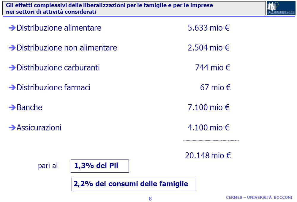CERMES – UNIVERSITÀ BOCCONI 7 Liberalizzazioni: prima comunicarle o prima attuarle? èIl 90% degli italiani ha dichiarato di conoscere le liberalizzazi