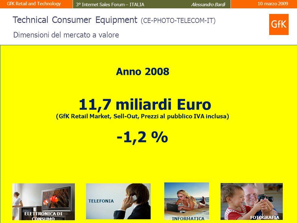 GfK Retail and Technology 3° Internet Sales Forum – ITALIA Alessandro Bardi 10 marzo 2009 3 © by GfK-RT, www.gfkrt.comRG1258557-PRIMA PAGINA(2) GfK Retail and Technology 2/2009 © by GfK-RT, www.gfkrt.comRG1280857-Overview AM Value - AA/001 Canali Tradizionali Internet 2008 11,7Valore MLD 94,1 5,9 Mass Merchandisers Gruppi di acquisto Catene Indipendenti Photo Specialists Telecom Specialists IT Specialists …….