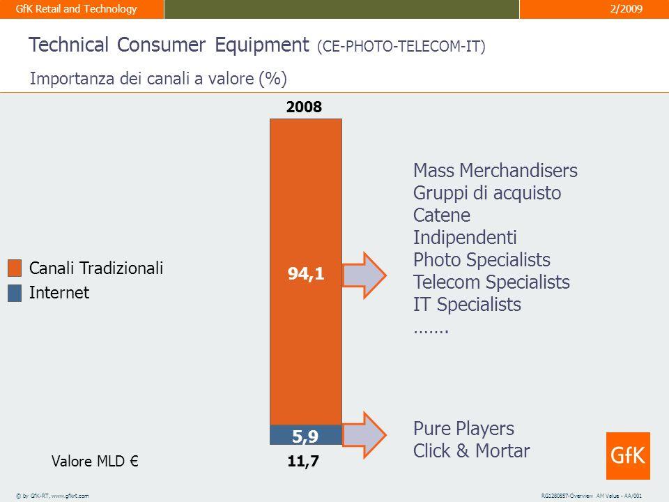 GfK Retail and Technology 3° Internet Sales Forum – ITALIA Alessandro Bardi 10 marzo 2009 4 © by GfK-RT, www.gfkrt.comRG1258557-PRIMA PAGINA(2) Anno 2008 – Canale On-Line 693 milioni Euro (GfK Retail Market, Sell-Out, Prezzi al pubblico IVA inclusa) +5,5 % Il mercato Technical Consumer Equipment in Internet CE-PHOTO-TELECOM-IT - Consuntivo Italia 2008
