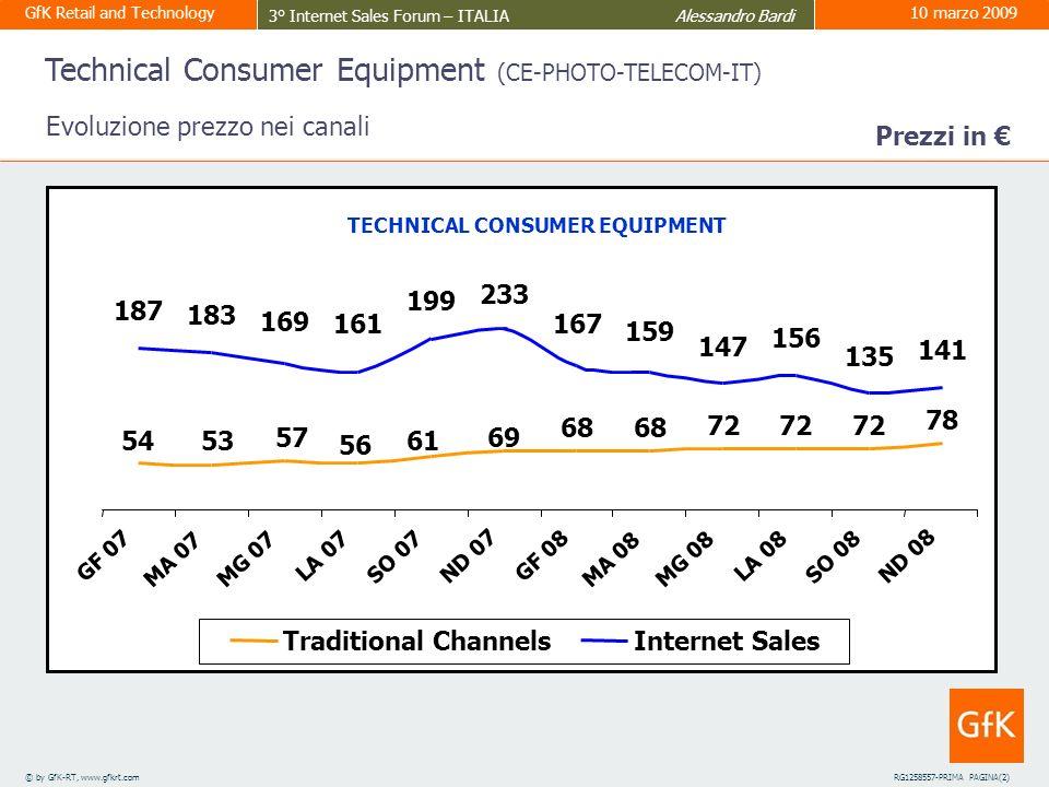 GfK Retail and Technology 3° Internet Sales Forum – ITALIA Alessandro Bardi 10 marzo 2009 9 © by GfK-RT, www.gfkrt.comRG1258557-PRIMA PAGINA(2) CELLULARI Canali Tradizionali Canale Internet Modello 1 137 108- 21,5 Modello 2 31 27- 12,7 Modello 3 183 168- 8,3 Modello 4 73 67- 7,4 Modello 5 147 137- 7,1 PC PORTATILI Canali Tradizionali Canale Internet Modello 1 495 - 0,1 Modello 2 498 501 0,6 Modello 3 341 336- 1,3 Modello 4 618 530- 14,3 Modello 5 529 401- 24,2 TV LCD Canali Tradizionali Canale Internet Modello 1 457 426- 6,7 Modello 2 450 429- 4,6 Modello 3 536 472- 12,1 Modello 4 312 279- 10,8 Modello 5 276 250- 9,3 FOTOCAMERE COMPACT Canali Tradizionali Canale Internet Modello 1 137 130- 5,4 Modello 2 102 95- 6,7 Modello 3 88 83- 5,0 Modello 4 86 85- 1,7 Modello 5 98 92- 5,9 FOTOCAMERE REFLEX Canali Tradizionali Canale Internet Modello 1 427 389- 8,9 Modello 2 425 384- 9,8 Modello 3 597 515- 13,7 Modello 4 316 274- 13,1 Modello 5 624 501- 19,7 Differenze di prezzo nei canali: esempi di hit list su ultimo trimestre 2008 Prezzi in LETTORI MP3 / MP4 Canali Tradizionali Canale Internet Modello 1 138 134- 2,5 Modello 2 44 43- 1,7 Modello 3 49 47- 4,6 Modello 4 73 69- 4,8 Modello 5 54 51- 4,3 Technical Consumer Equipment (CE-PHOTO-TELECOM-IT)