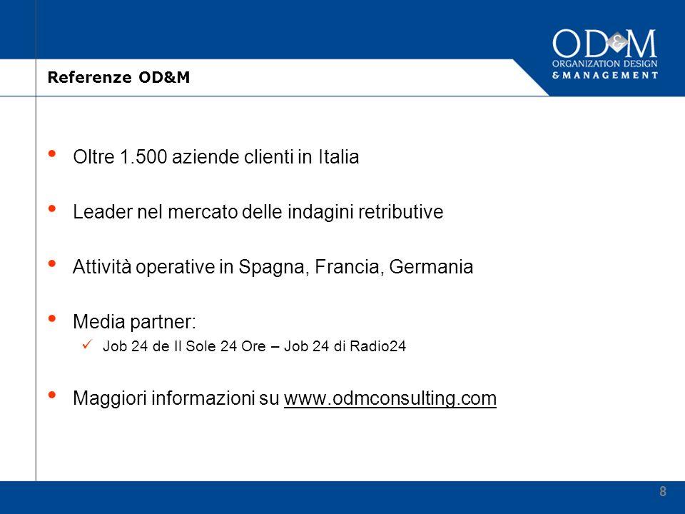 8 Referenze OD&M Oltre 1.500 aziende clienti in Italia Leader nel mercato delle indagini retributive Attività operative in Spagna, Francia, Germania M