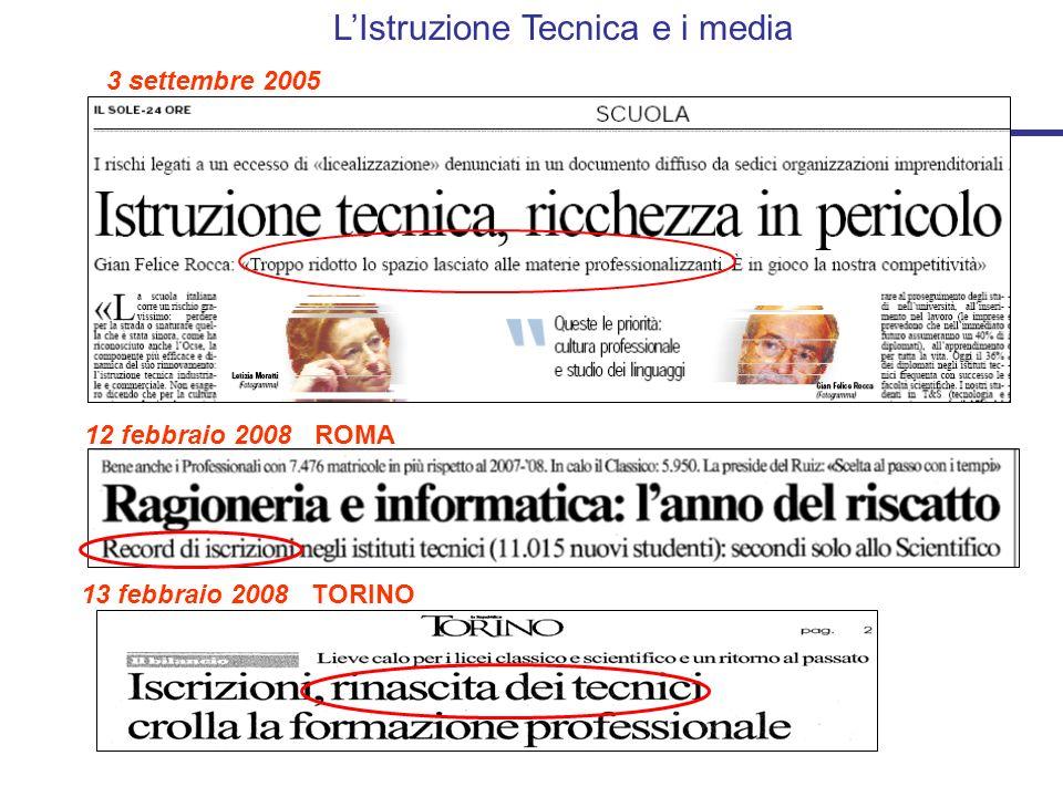 LIstruzione Tecnica e i media 3 settembre 2005 12 febbraio 2008 ROMA 13 febbraio 2008 TORINO
