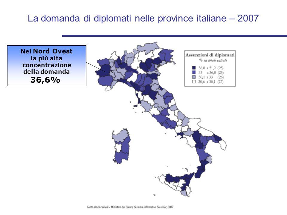 La domanda di diplomati nelle province italiane – 2007 Nel Nord Ovest la più alta concentrazione della domanda 36,6%