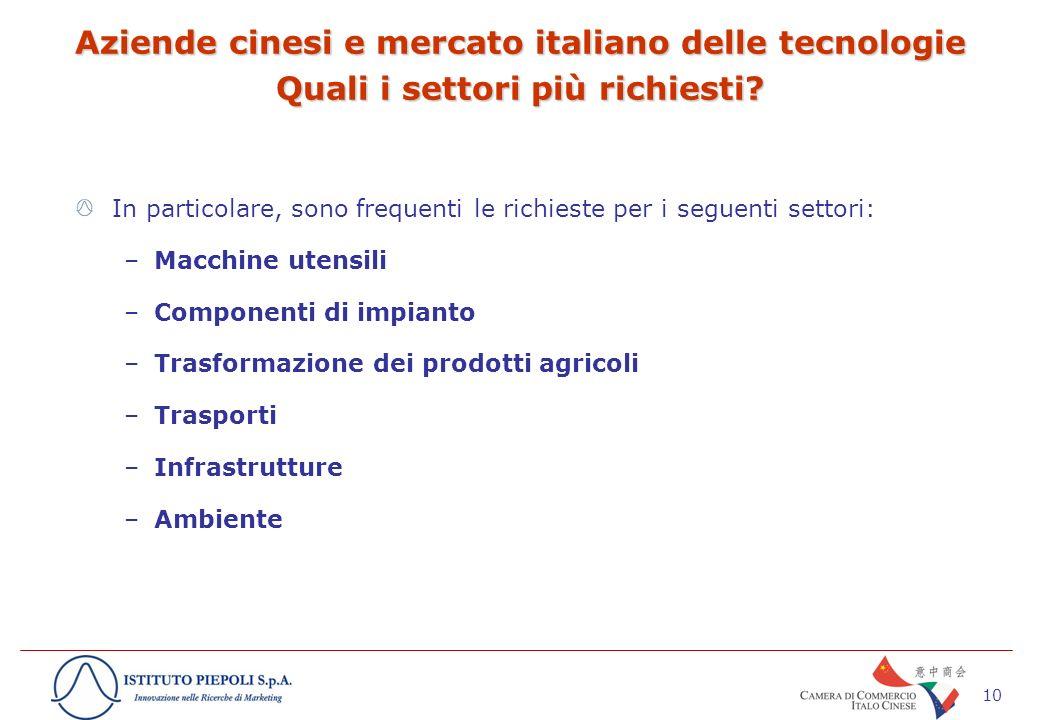 10 Aziende cinesi e mercato italiano delle tecnologie Quali i settori più richiesti.