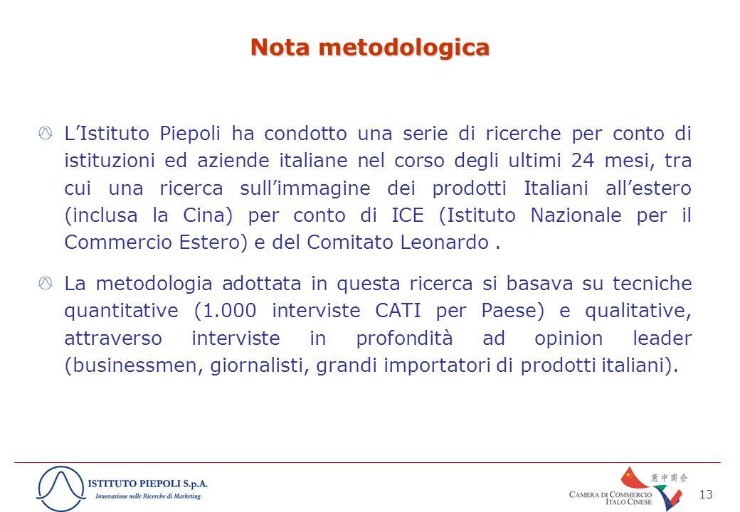13 Nota metodologica LIstituto Piepoli ha condotto una serie di ricerche per conto di istituzioni ed aziende italiane nel corso degli ultimi 24 mesi, tra cui una ricerca sullimmagine dei prodotti Italiani allestero (inclusa la Cina) per conto di ICE (Istituto Nazionale per il Commercio Estero) e del Comitato Leonardo.