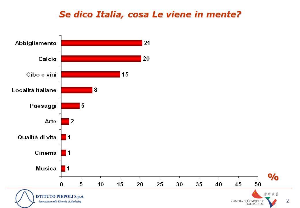 2 Se dico Italia, cosa Le viene in mente %