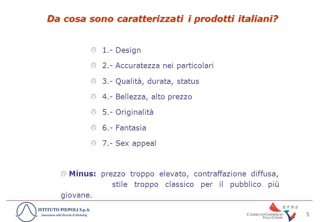 6 Ha mai acquistato i seguenti prodotti italiani.(opinion leader) Prodotto italiano v.a.