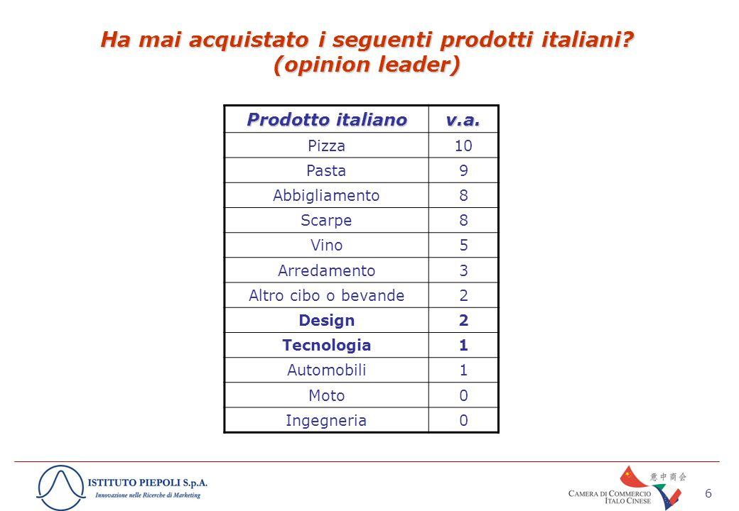 7 Aziende e prodotti italiani secondo gli opinion leader cinesi È riconosciuta unaltissima qualità del prodotto italiano.