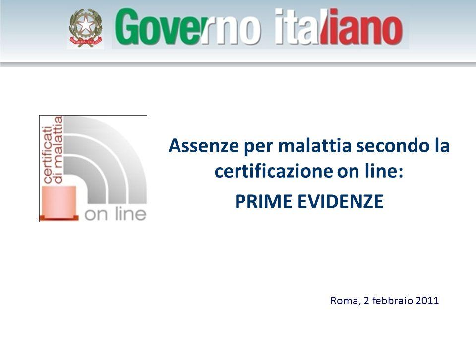 Assenze per malattia secondo la certificazione on line: PRIME EVIDENZE Roma, 2 febbraio 2011
