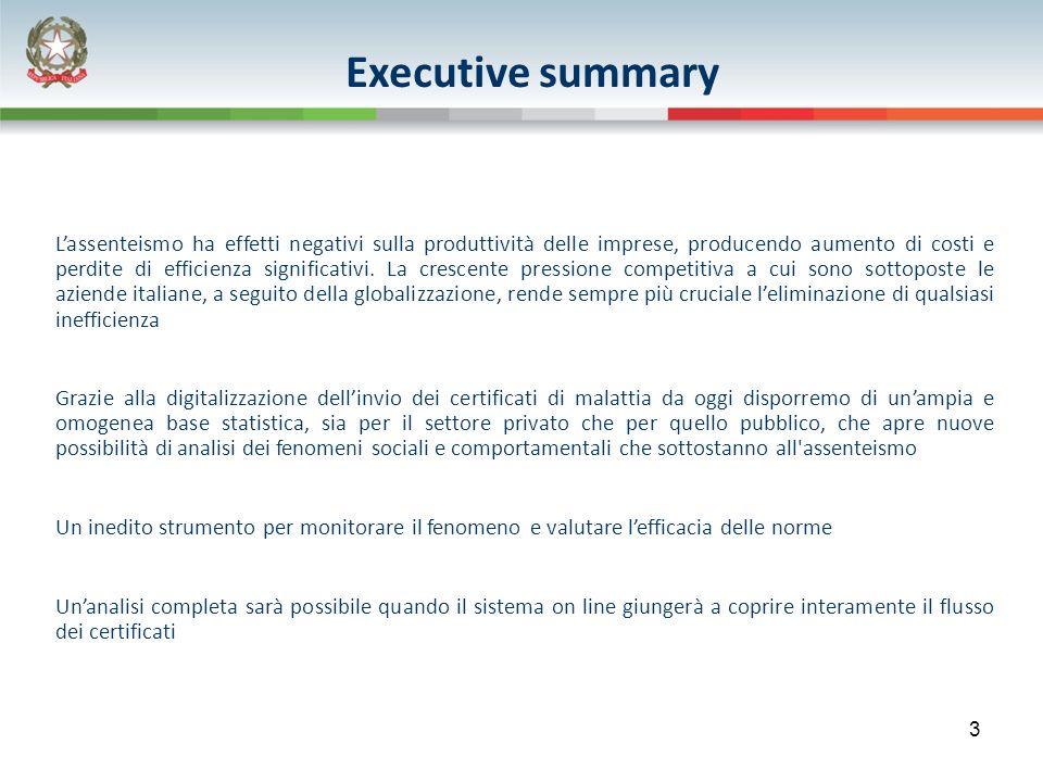 Executive summary Lassenteismo ha effetti negativi sulla produttività delle imprese, producendo aumento di costi e perdite di efficienza significativi.