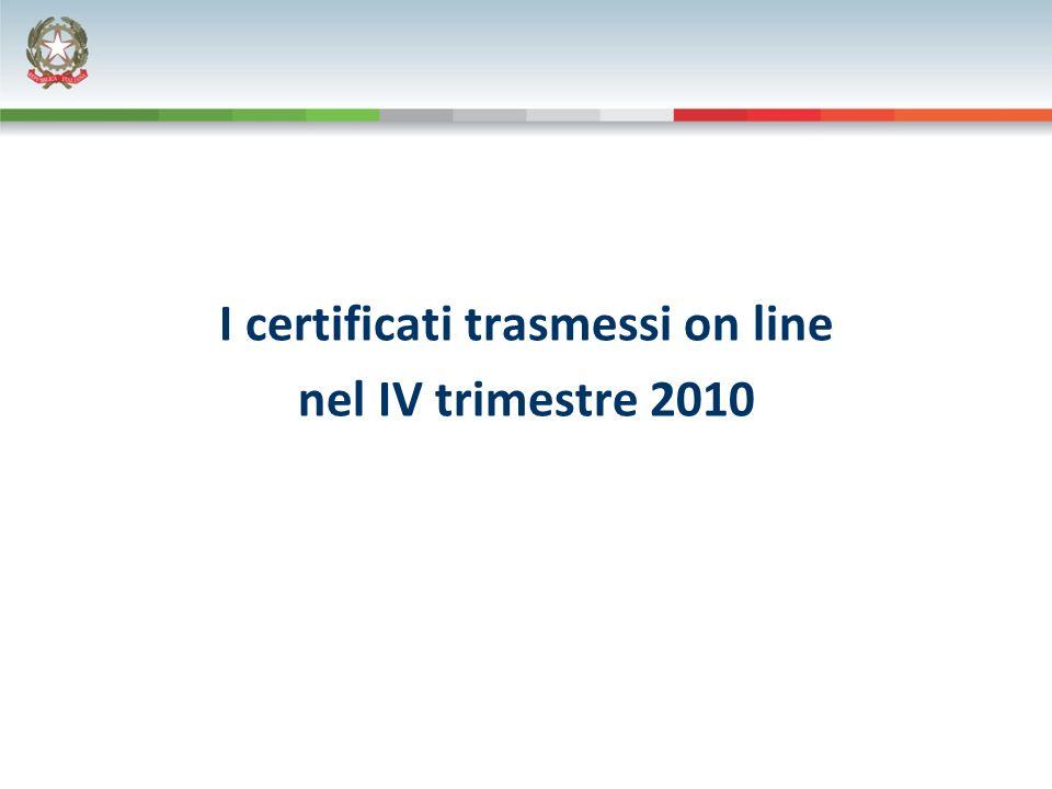 I certificati trasmessi on line nel IV trimestre 2010 7