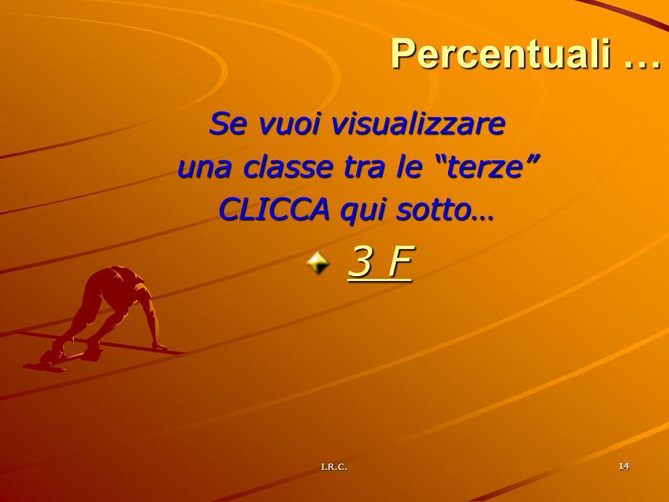 I.R.C. 14 Percentuali … Se vuoi visualizzare una classe tra le terze CLICCA qui sotto… 3 F 3 F