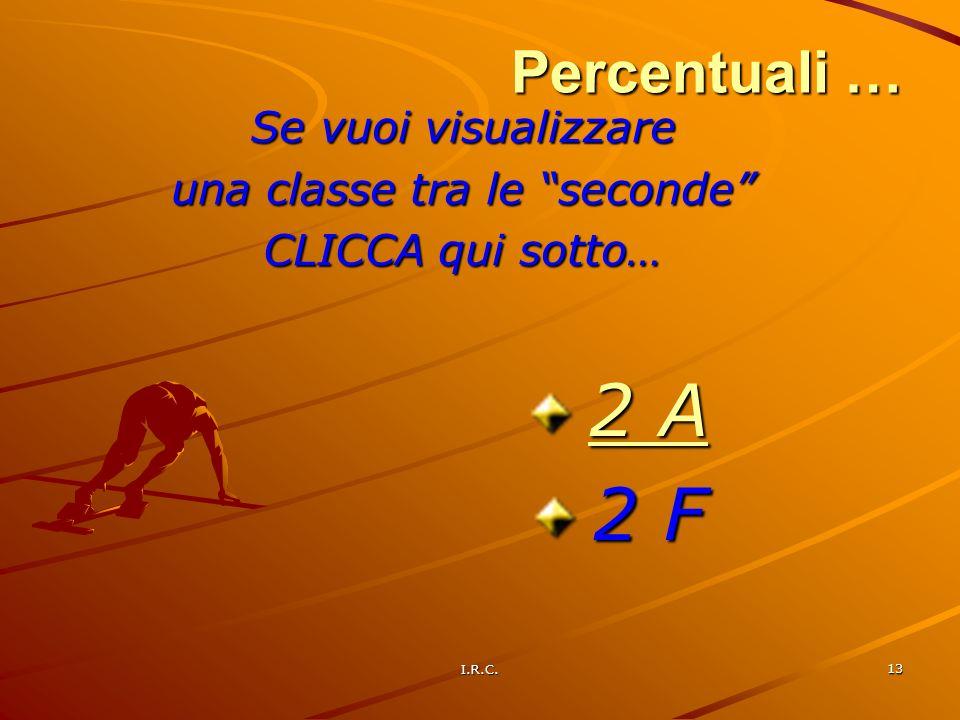 I.R.C. 13 Percentuali … 2 A 2 A 2 F Se vuoi visualizzare una classe tra le seconde CLICCA qui sotto…