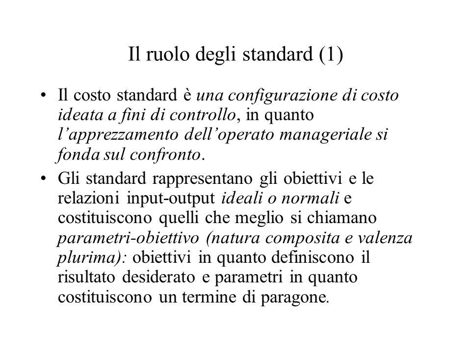 Il ruolo degli standard (1) Il costo standard è una configurazione di costo ideata a fini di controllo, in quanto lapprezzamento delloperato manageriale si fonda sul confronto.